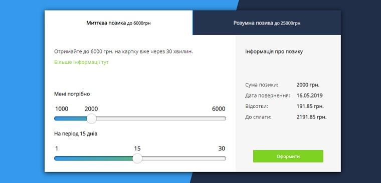 Новинка! Loany - онлайн кредит до 25 000 гривен