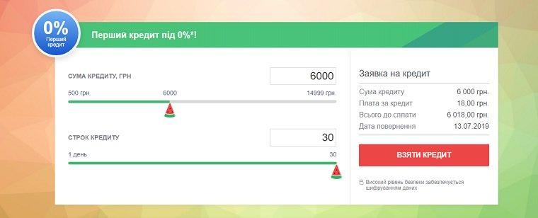 Miloan - первый кредит под 0% до 6000 гривен