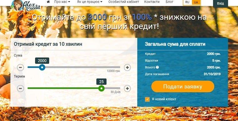Alexcredit - кредит под 0% за 10 минут