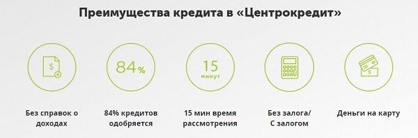 ЦентроКредит кредит онлайн